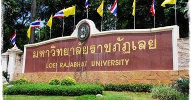 ประกาศ รายชื่อผู้สมัครคัดเลือกเข้าเป็นนักศึกษาภาคปกติ ประเภทรับตรง ประจำปีการศึกษา 2563